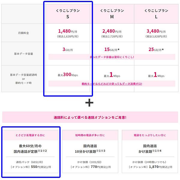 UQモバイル新料金プラン「くりこしプランS」の画像