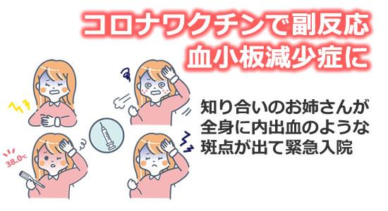 コロナワクチン接種のイメージ画像