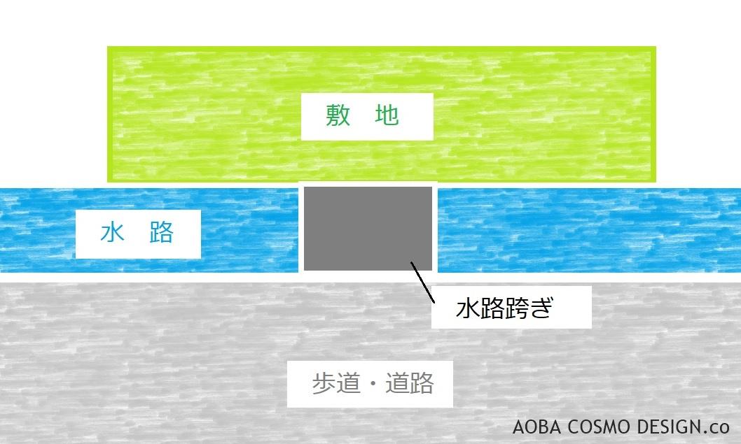 f:id:aobacosmodesign:20210130122939j:plain