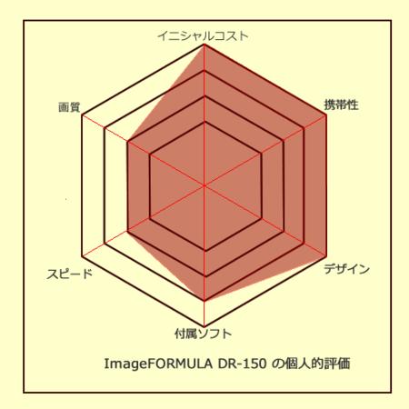 f:id:aods1004:20101009171458p:image