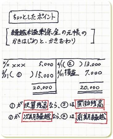 f:id:aods1004:20110508184308j:image