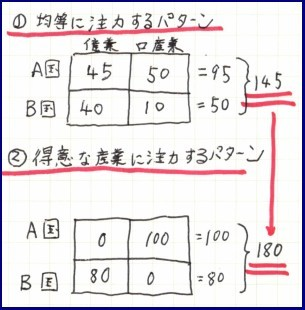 f:id:aods1004:20111026012052j:image:left