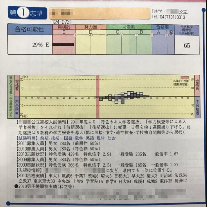 f:id:aogaku-no-imo:20171104224732p:plain