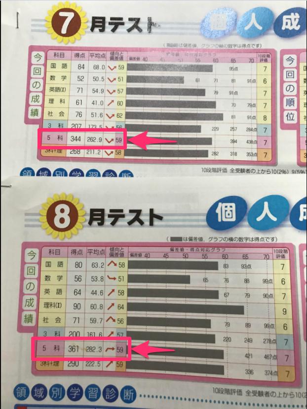 f:id:aogaku-no-imo:20171104224827p:plain