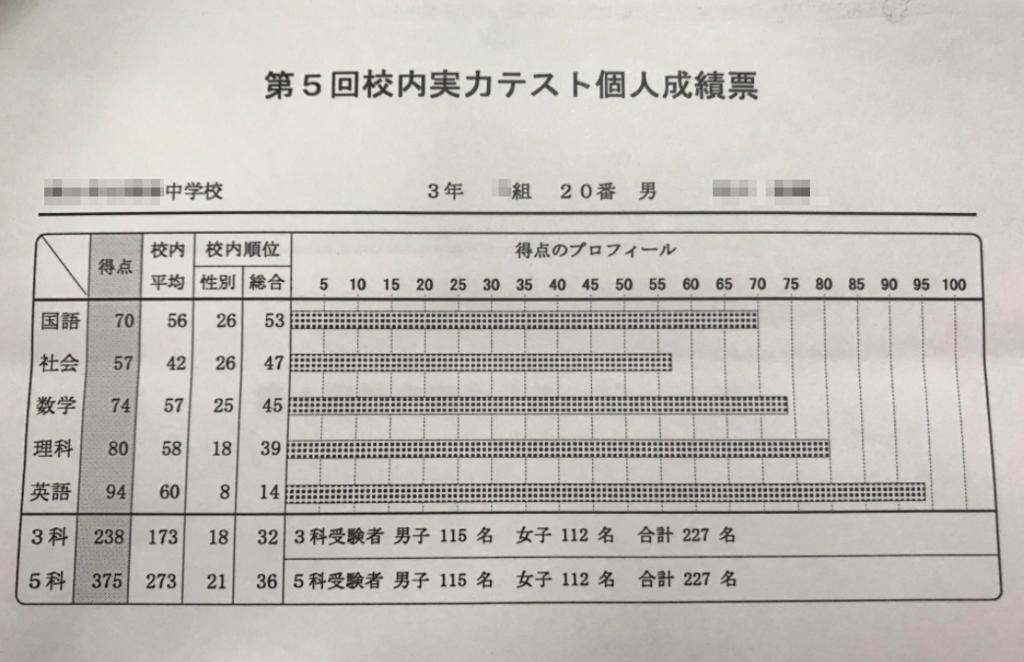 f:id:aogaku-no-imo:20171104230310p:plain