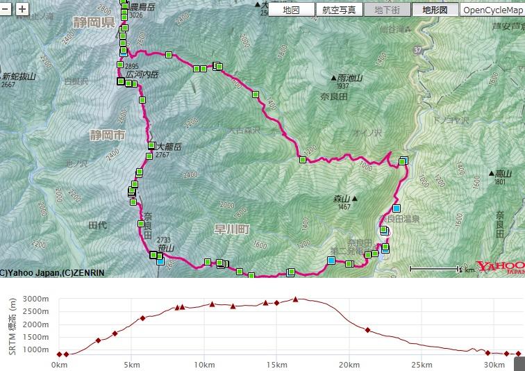 笹山登山(ダイレクト尾根)と農鳥岳・白峰南嶺のコース・標高差