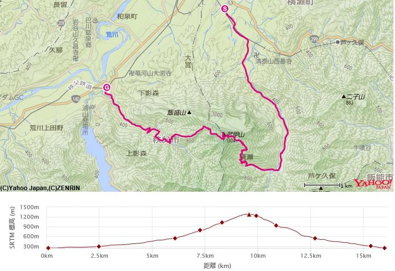 横瀬駅からモリモリ舗装路を歩き、武甲山を経由して、羊山公園