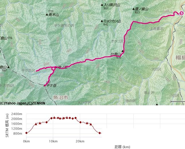 玉子石・池ノ岳(姫ノ池)・平ヶ岳を散策し、鷹ノ巣登山口