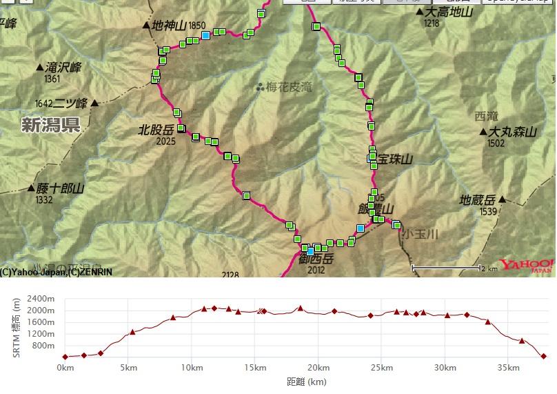 飯豊連峰2泊3日テント泊縦走のコース・標高差