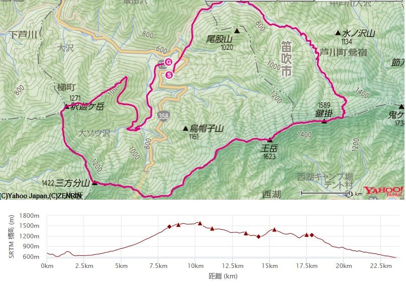 鍵掛峠から入山して、五湖山~阿難坂~三方分山~釈迦ヶ岳 ~釈迦屋敷跡までの登山コース