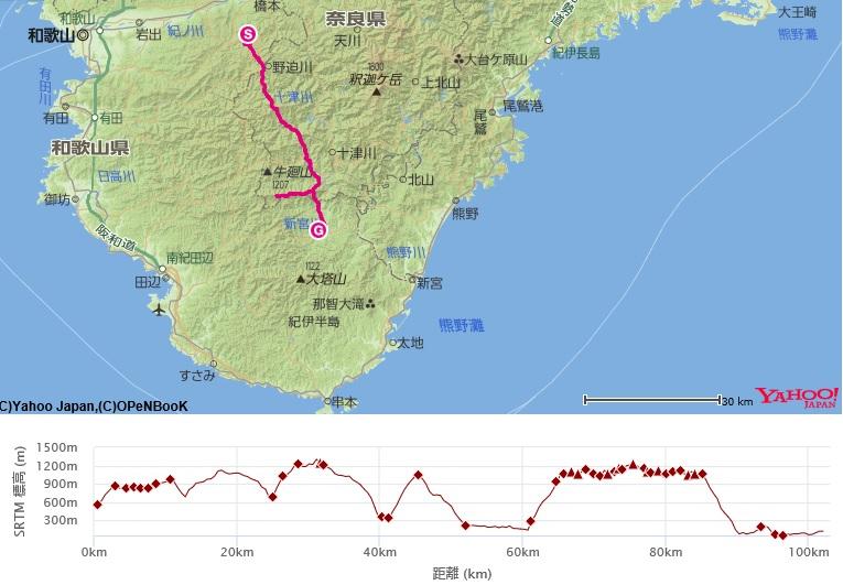果無山脈縦走と熊野古道小辺路テント泊のコース・標高差