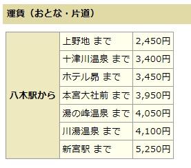 八木新宮線のバスの運賃