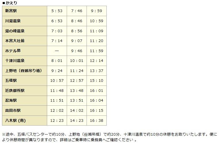 八木新宮線のバスの本数と時刻表