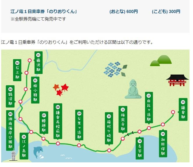 江ノ電1日乗車券(フリーパス)