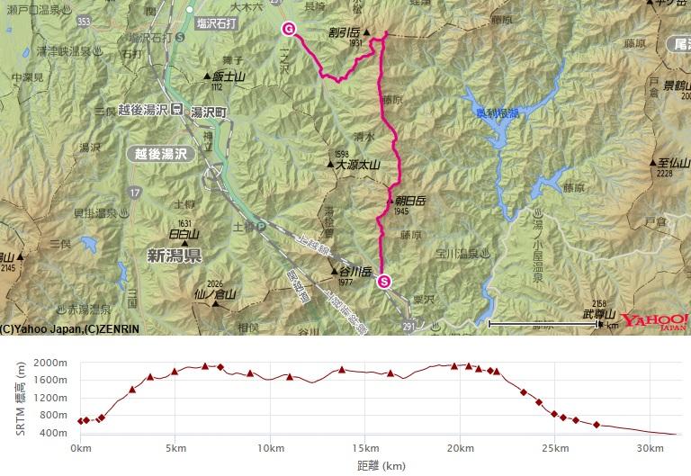 巻機山までの上越国境稜線縦走のコース・標高差