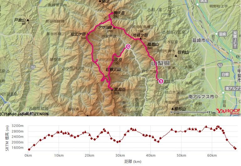 北岳・間ノ岳・農鳥岳白峰三山縦走のコース・標高差