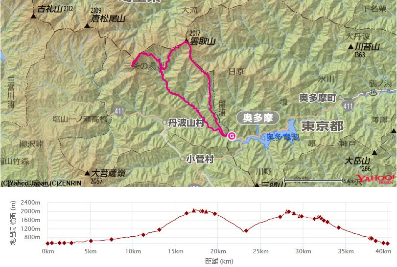 コース・高低差 (雲取山・飛龍山・三条の湯(三条小屋))