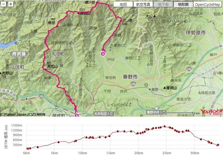 松田ハーブガーデンから入山して、高松山~檜岳~雨山~鍋割山~塔ノ岳~三ノ塔尾根~大倉までの登山ルート