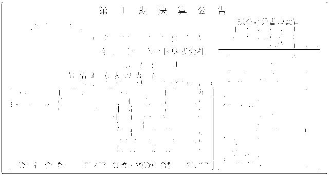 キュービーネット(株)の決算公告