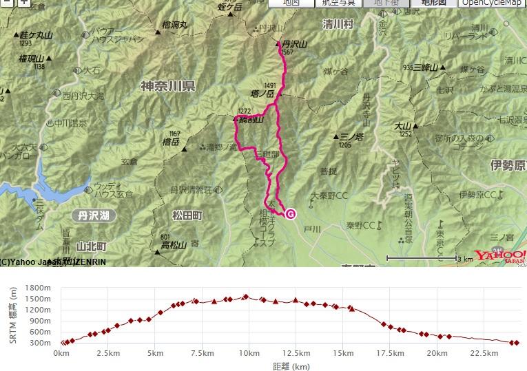 大倉から入山し、塔ノ岳~丹沢山~鍋割山を登山したルート