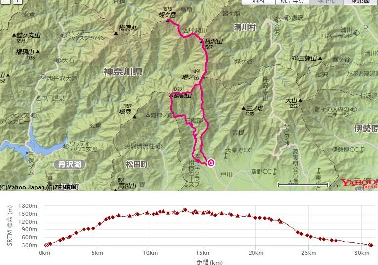 蛭ヶ岳日帰りピストン+鍋割山のコース・標高差