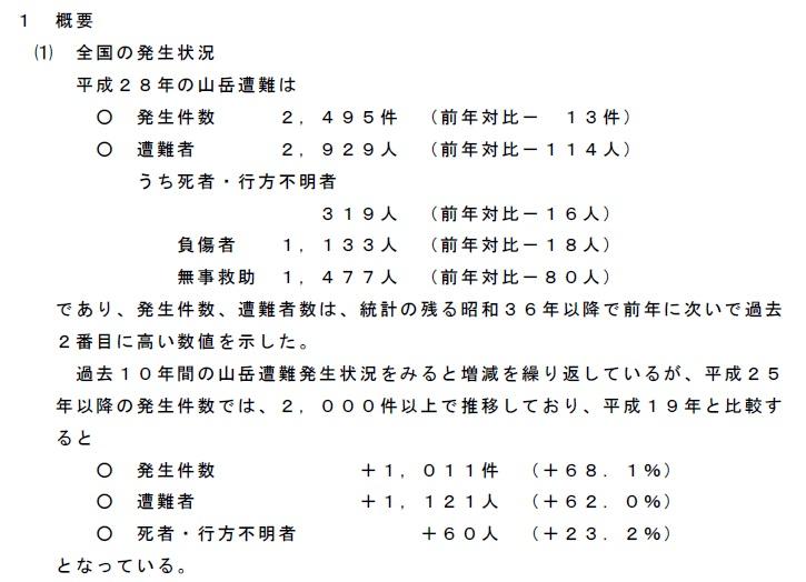 >遭難事故の件数と遭難者数