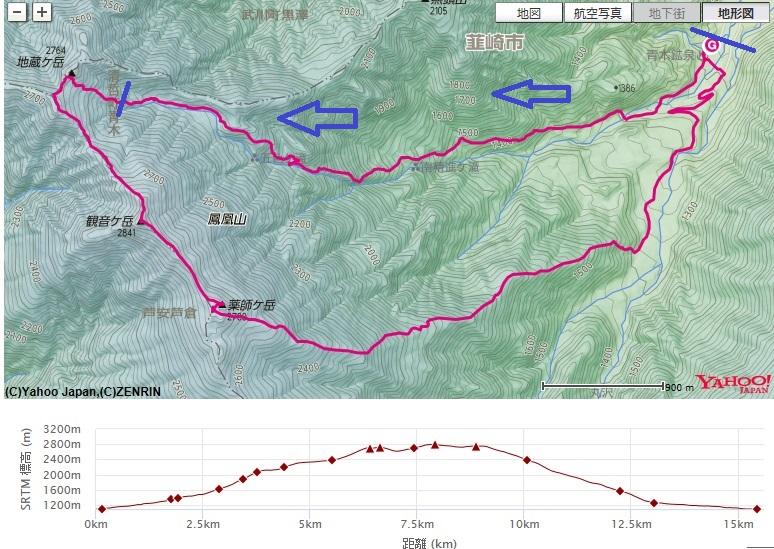 青木鉱泉~ドンドコ沢~南精進ヶ滝~五色滝~鳳凰小屋