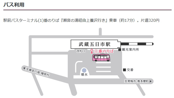 JR武蔵五日市駅バス停