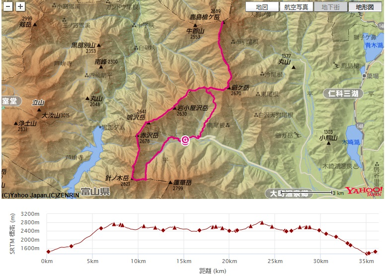 >登山コース・標高差針ノ木小屋~針ノ木岳~スバリ岳~赤沢岳~鳴沢岳~新越山荘