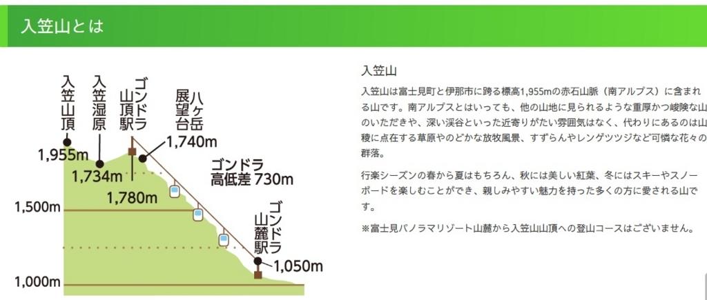 富士パノラマリゾート詳細