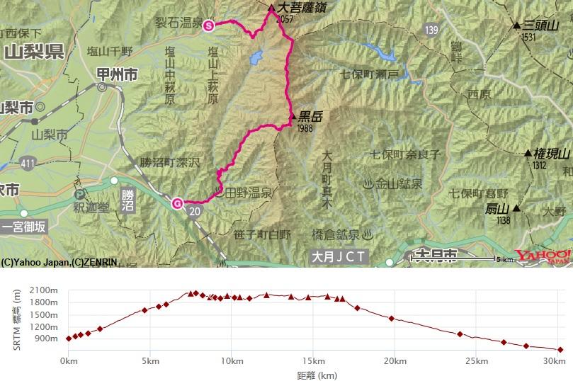 コース・標高差(小金沢山・牛奥ノ雁ヶ腹摺山・黒岳・湯ノ沢峠・竜門峡)