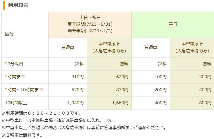 f:id:aohige0718:20171105211244j:plain