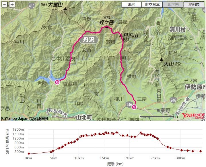 登山コース・標高差(蛭ヶ岳~桧洞丸~石棚山(石棚山稜)~玄倉~丹沢湖)