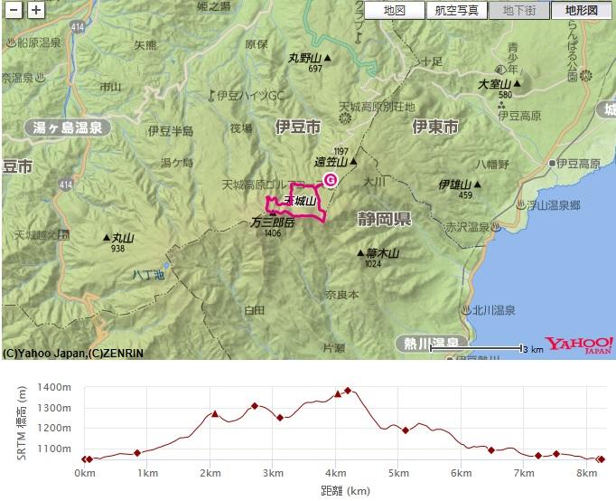 登山コース・標高差(万三郎岳・万二次郎岳)