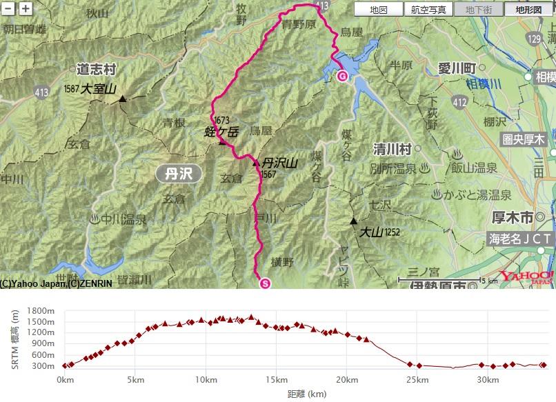 丹沢主脈縦走路のコース・標高差