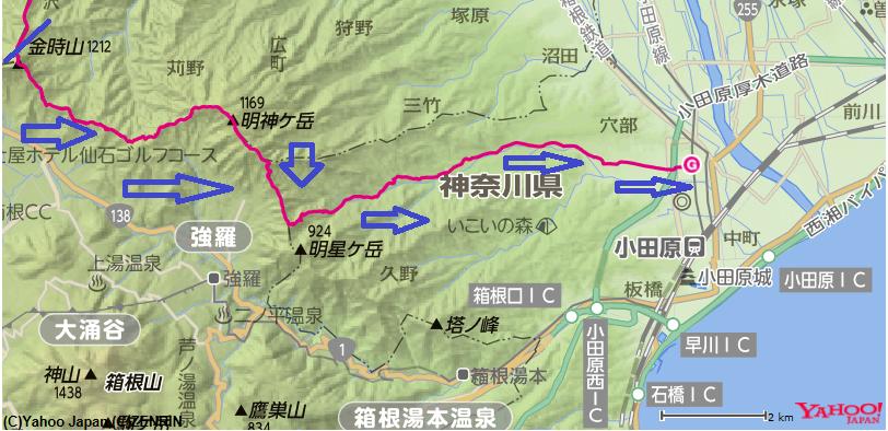 金時山・明神ヶ岳和留沢ルートのコースと標高差