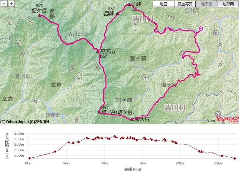 丹沢山蛭ヶ岳塔ノ岳・長尾尾根経由で塩水橋登山コースと標高差
