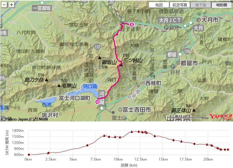清八山から三ッ峠山、カチカチ山(天上山)の登山区間とルート標高差