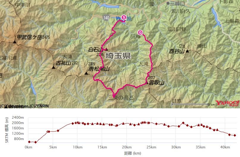 >前編で歩いた登山ルート秩父湖から和名倉山を経由して吹上ノ頭