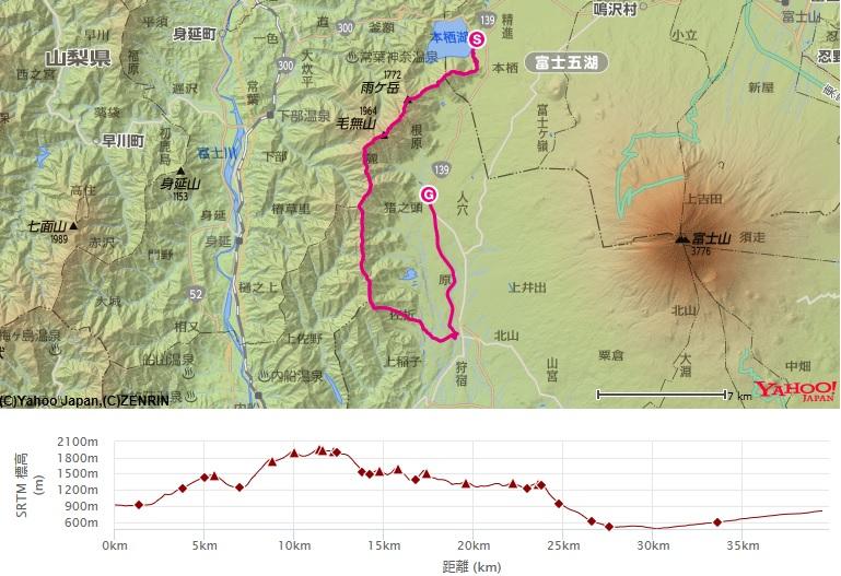 天子山地・毛無山コース・標高差