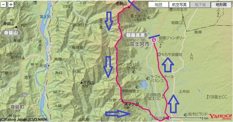 コース・標高差(毛無山~長者ヶ岳~天子ヶ岳~白糸の滝