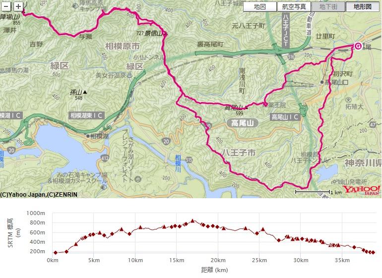 城山~陣馬山~南高尾山稜コース・標高差