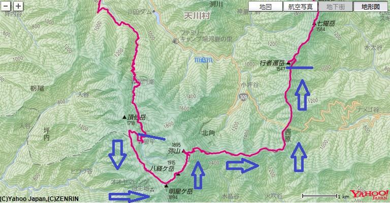 八経ヶ岳・弥山のコース・標高差