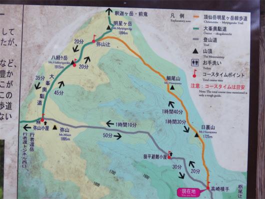 狼平避難小屋から八経ヶ岳までのルートとコースタイム案内板