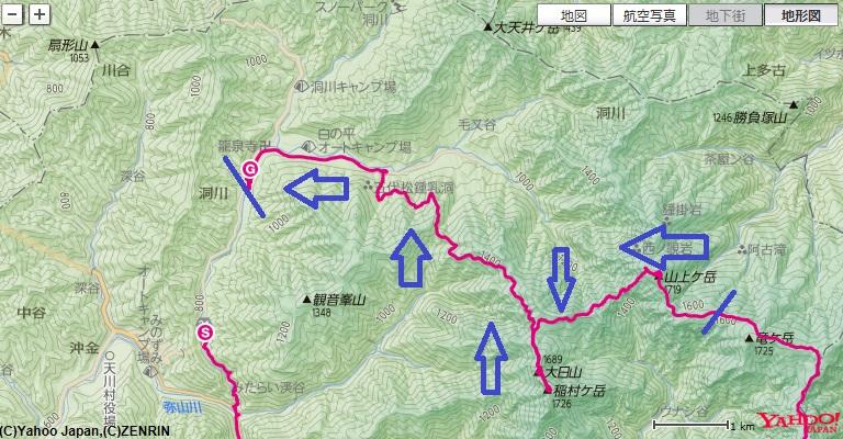 コース・標高差小笹宿、山上ヶ岳、稲村小屋、大日山、稲村ヶ岳、洞川温泉