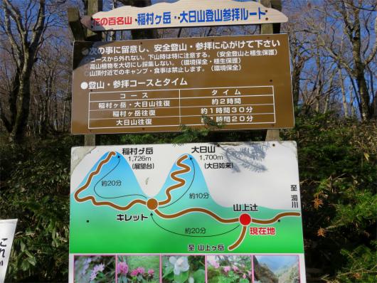 稲村ヶ岳と大日山のコースタイム看板