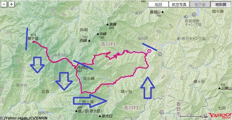 蛭ヶ岳~丹沢山~寿岳~キュウハ沢コース・標高差