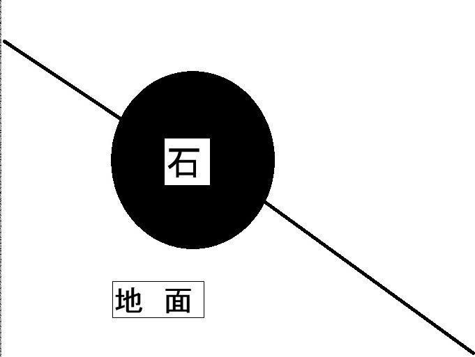 山トイレの仕方(作法)