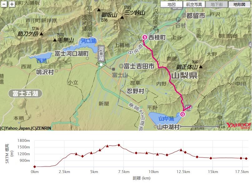 コース・標高差杓子山~二十曲峠~石割山~山中湖
