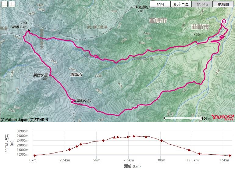 登山コース・標高差(青木鉱泉~ドンドコ沢~鳳凰三山~中道)